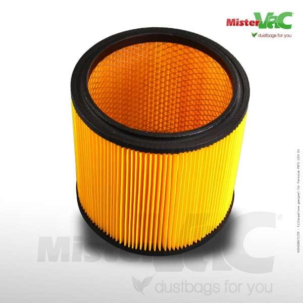 Filterpatrone geeignet für Parkside PNTS 1300 E4