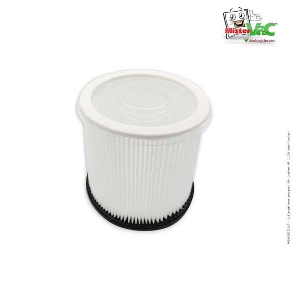 Filterpatrone geeignet für Grafner NT 10720 Nass-Trocken